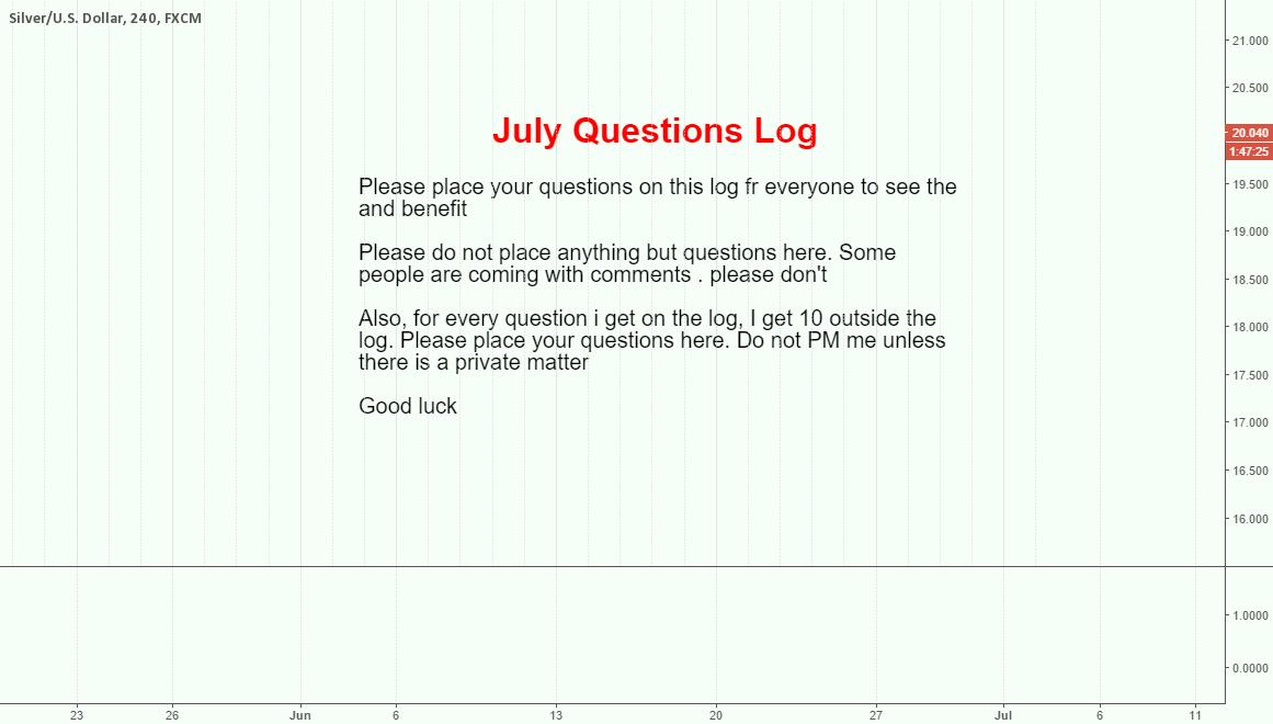 July Questions Log...