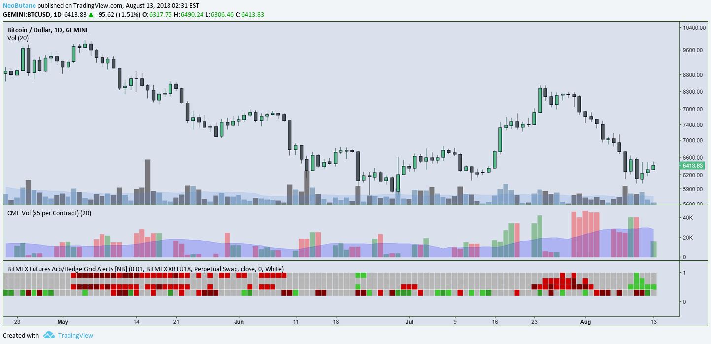 tradingview cboe bitcoin futures