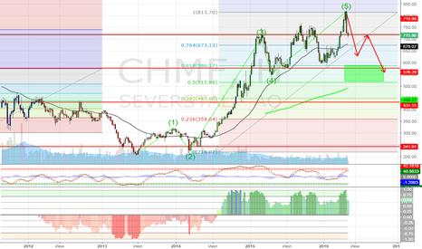 CHMF: продажа Северсталь