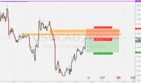 USDCAD: go sell