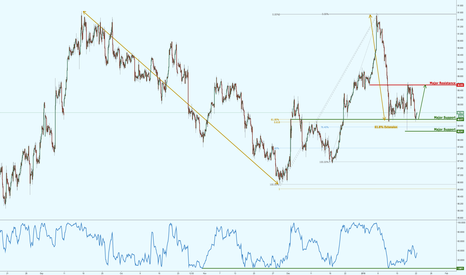 CADJPY: CADJPY right on major support, prepare for a potential bounce