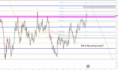 EURUSD: EURUSD Sell in May and go away?!