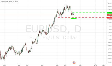 EURUSD: ECB minutes' clues may ease controversy on Euro