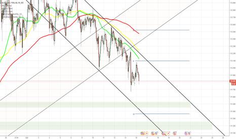 USDJPY: USD/JPY trades near 111.88