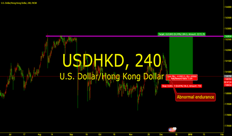 USDHKD: Just start the opportunity to pay attention to this