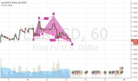 EURUSD: Bullish XABCD pattern in eur usd