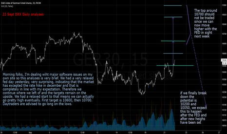 GER30: DAX daily analyses