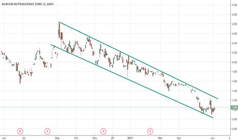 BUR: Channel Down