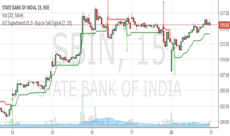 SBIN: Tradelite