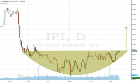 IPI: Rounding Bottom