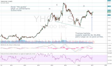 YHOO: Yahoo, buscando una subida.