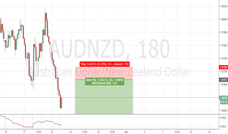 AUDNZD: AUDNZD 3HR Structure Trade