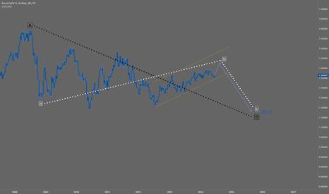 EURUSD: EUR/USD - LongTerm WaveCount -
