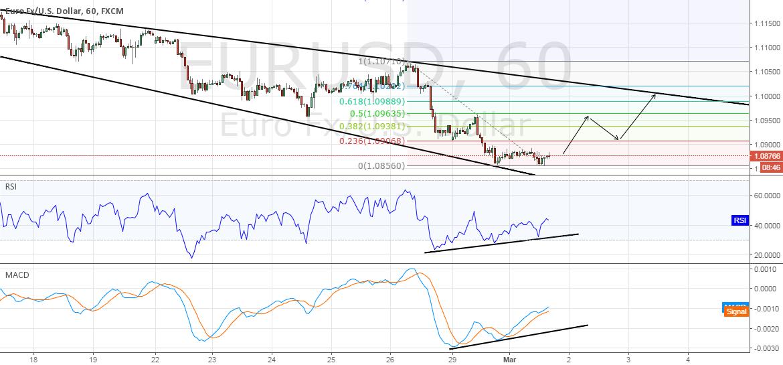 update EUR USD