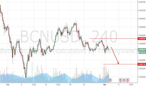 BCNUSD: BCN USD