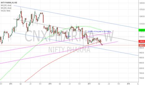 CNXPHARMA: CNX pharma