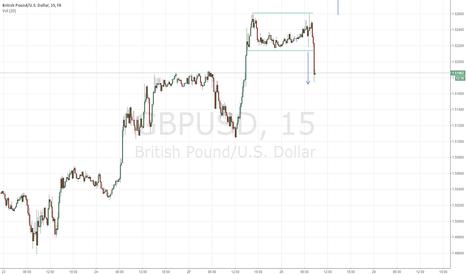 GBPUSD: GDP