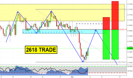AUDUSD: 2618 setup on AUDUSD