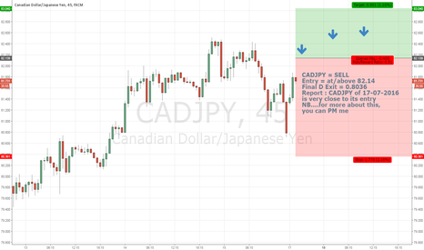 CADJPY: ATM ATM SELL CADJPY Short-Term Trade