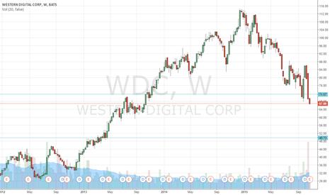WDC: WDC Short trade