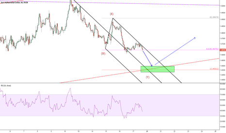 EURAUD: EURAUD staying short for now but watch out for potential bounce