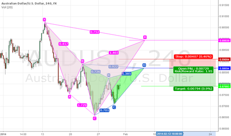 AUDUSD: AUDUSD Going up! Gartley and Potential Cypher - Bulls and Bears