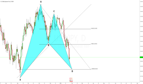 USDJPY: Swing Trade an Advanced Bat Pattern