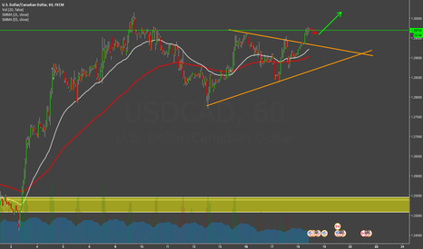 USDCAD: we have a good opportunity to buy USD/CAD