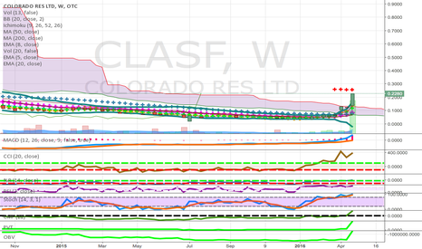 CLASF: pennies to thousands long term junior miner candidate
