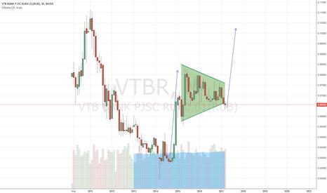 VTBR: просто мысли по ВТБ