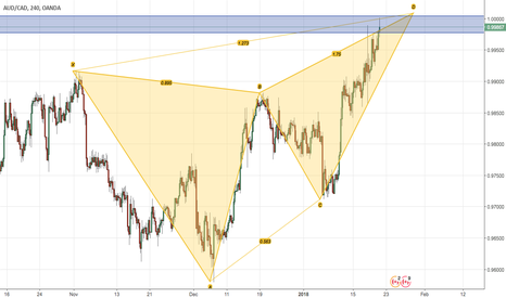 AUDCAD: AUD/CAD H4 Butterfly