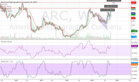 ARC: Long ARC