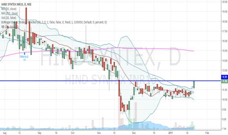HINDSYNTEX: hindsyntex - a close watch stock