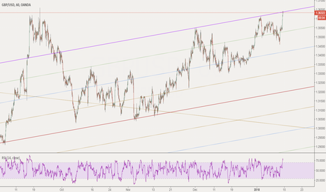 GBPUSD: Never a dull moment with Sterling