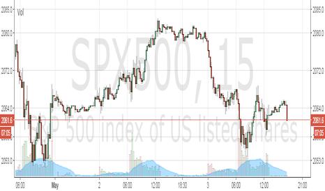 SPX500: XAUUSD Gold is Heading into medium term bear market