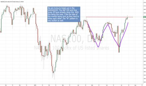 NAS100: NASDAQ 100 ready to go much higher.