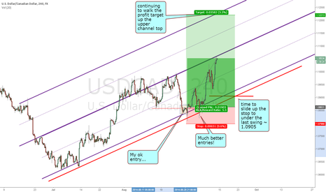 USDCAD: USDCAD continues upward march - how to manage your trade