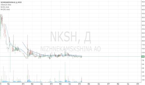 NKSH: NKSH - Сокровище Татнефти