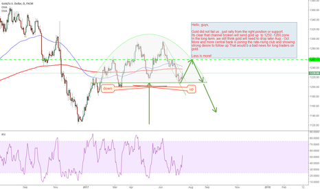 XAUUSD: GOLD: an umbrella for gold to go with