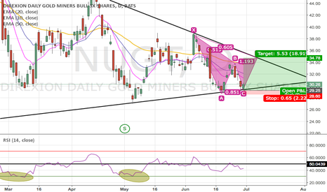 NUGT: Bat Pattern on NUGT ( in a symmetrical triangle)