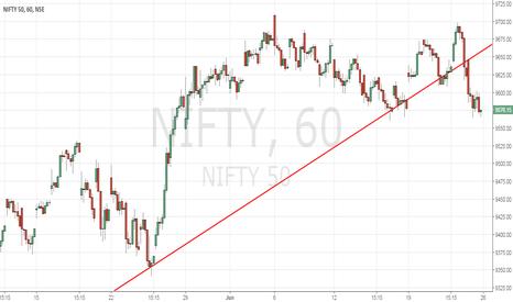 NIFTY: Nifty