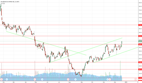 HP: $HP is going to 64
