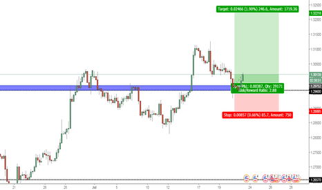 GBPUSD: GBPUSD ON OUR WAY