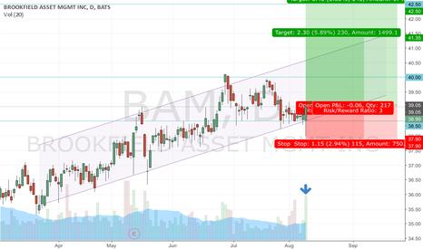 BAM: BAM ! A Bullish Engulfing
