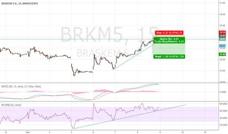 BRKM5: Acompanhar a abertura para realizar uma venda daytrade