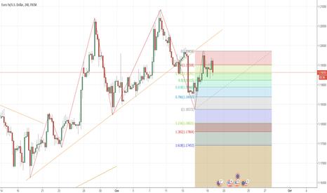 EURUSD: EURO/USD очень хочется , очень хочется .....