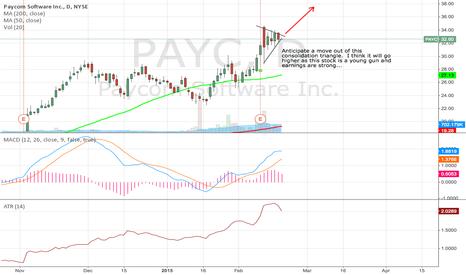 PAYC: PAYC Buy on Break
