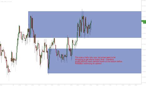 EURJPY: EUR JPY Short term short