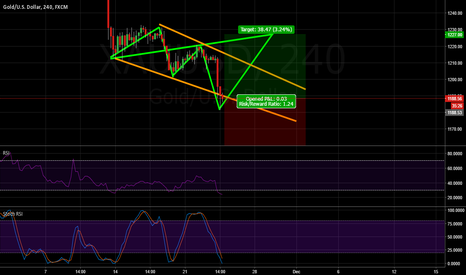 XAUUSD: I pray to God when the stars align I hope we'll end up together.
