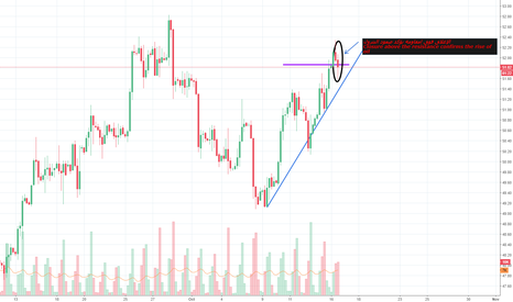 USOIL: Very Fast analyse for next 4H for OIL WTI $USOIL
